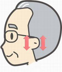 耳のマッサージ