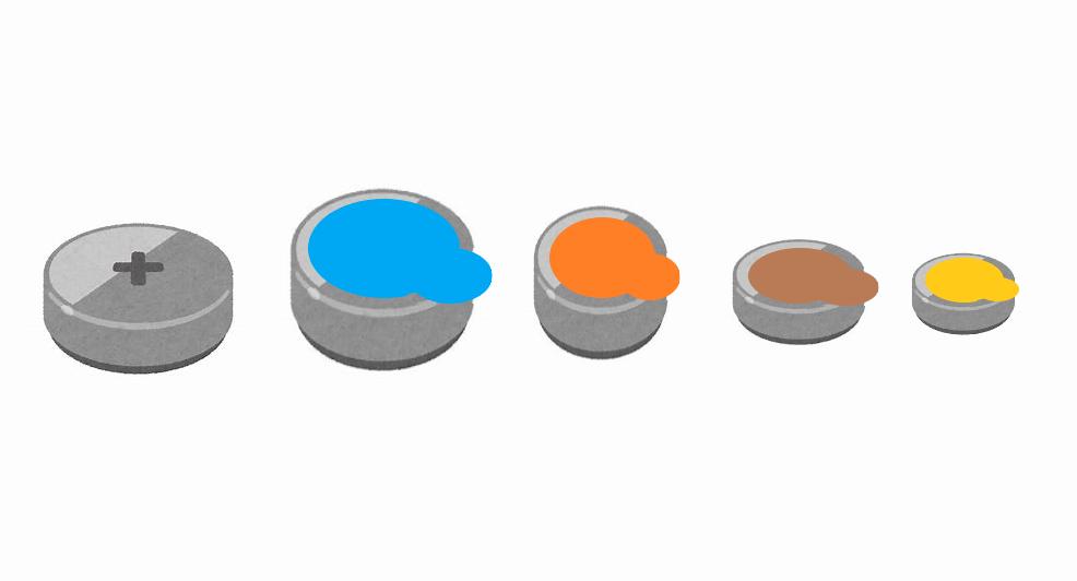 いろいろなボタン電池